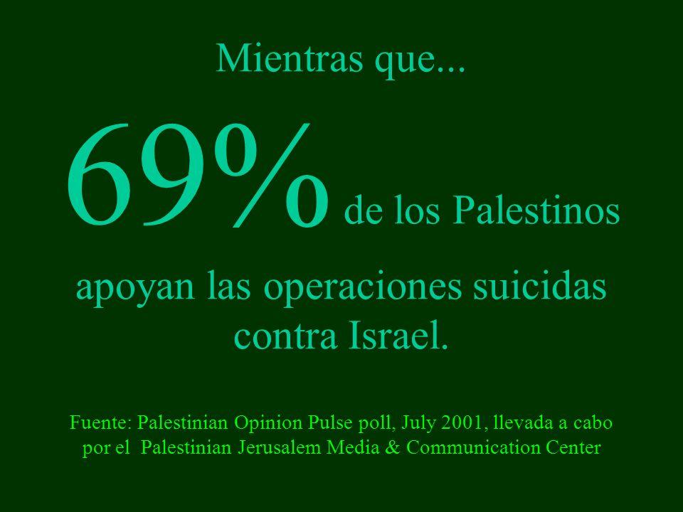 Mientras que... 69% de los Palestinos apoyan las operaciones suicidas contra Israel.