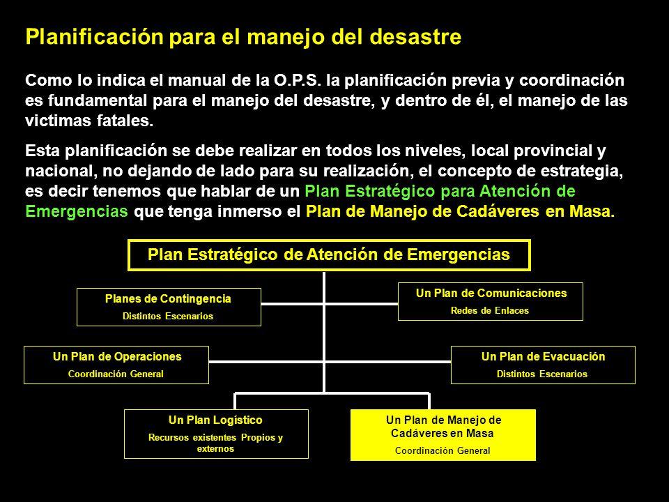 Planificación para el manejo del desastre