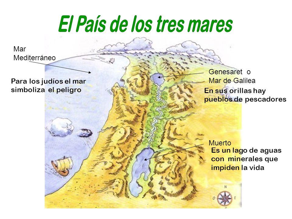 El País de los tres mares