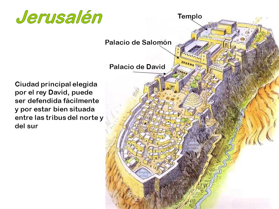 Jerusalén Templo Palacio de Salomón Palacio de David