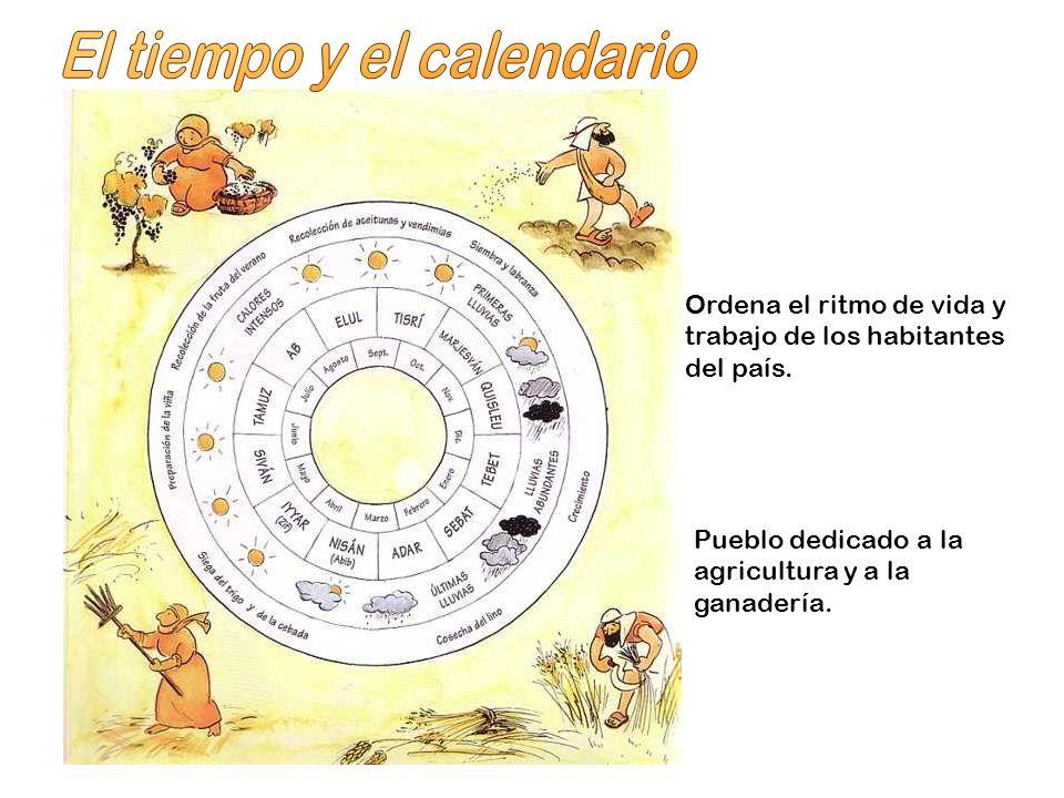 El tiempo y el calendario