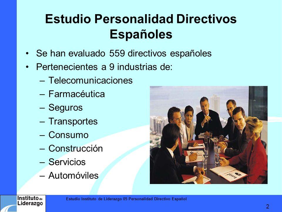 Estudio Personalidad Directivos Españoles