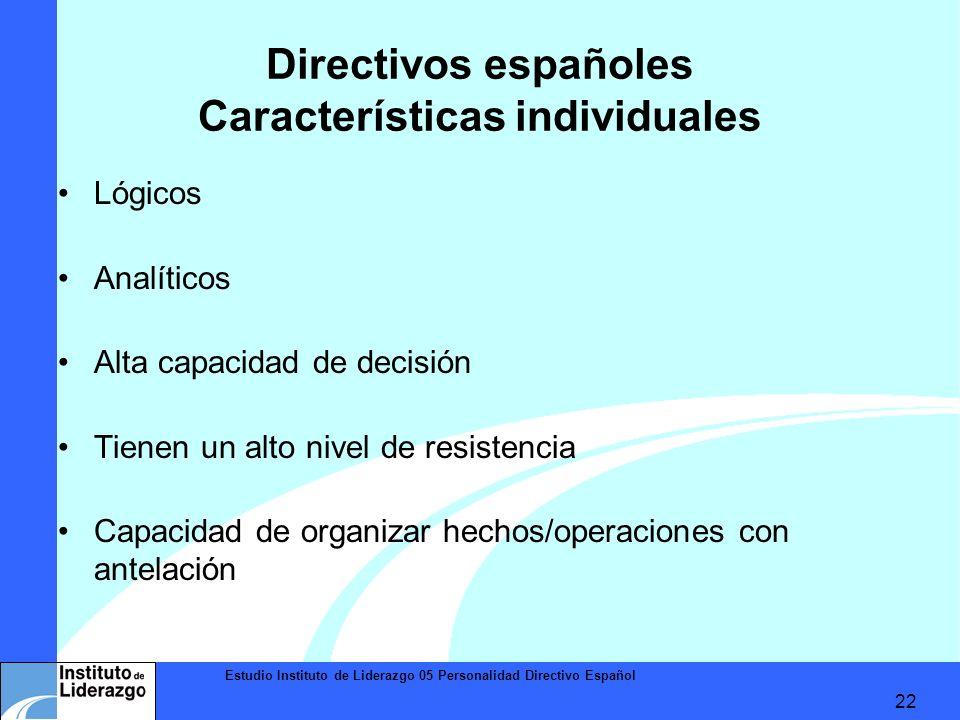 Directivos españoles Características individuales
