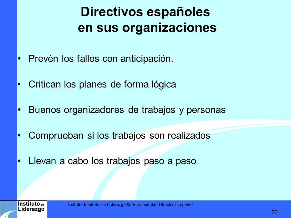 Directivos españoles en sus organizaciones