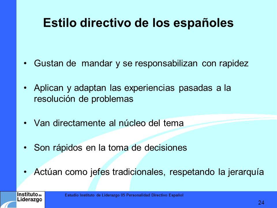Estilo directivo de los españoles