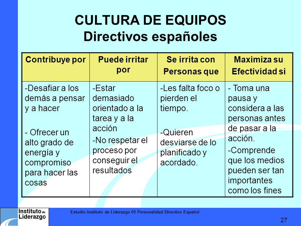 CULTURA DE EQUIPOS Directivos españoles