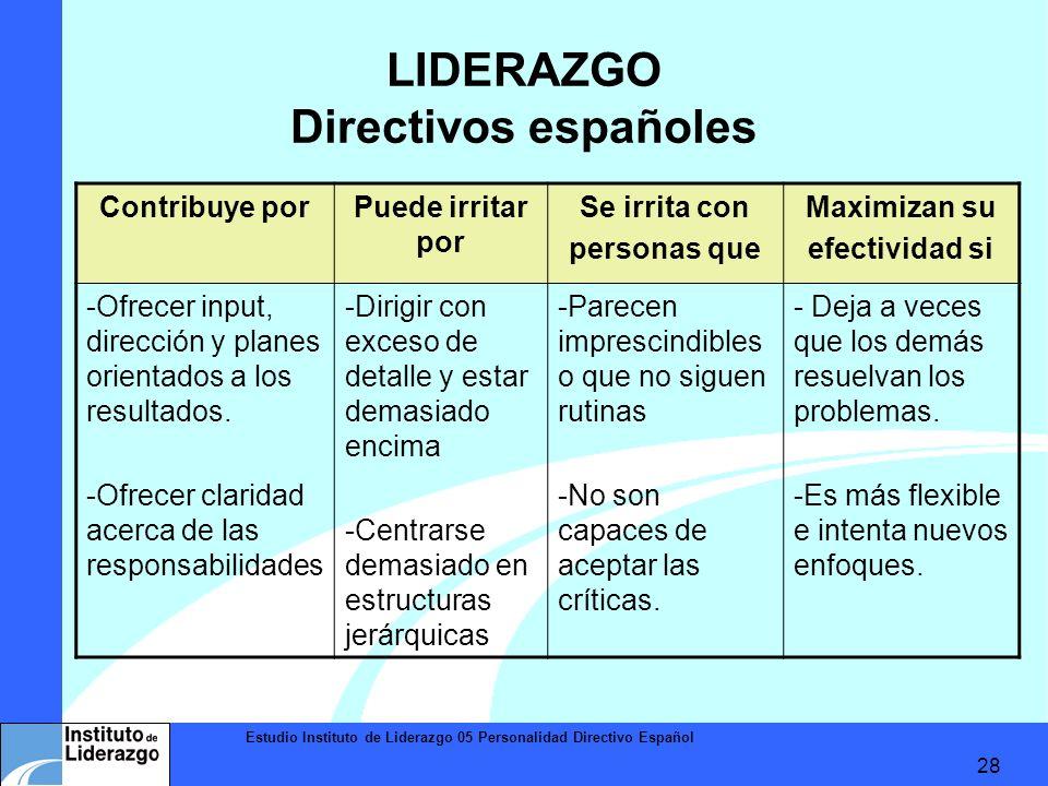 LIDERAZGO Directivos españoles