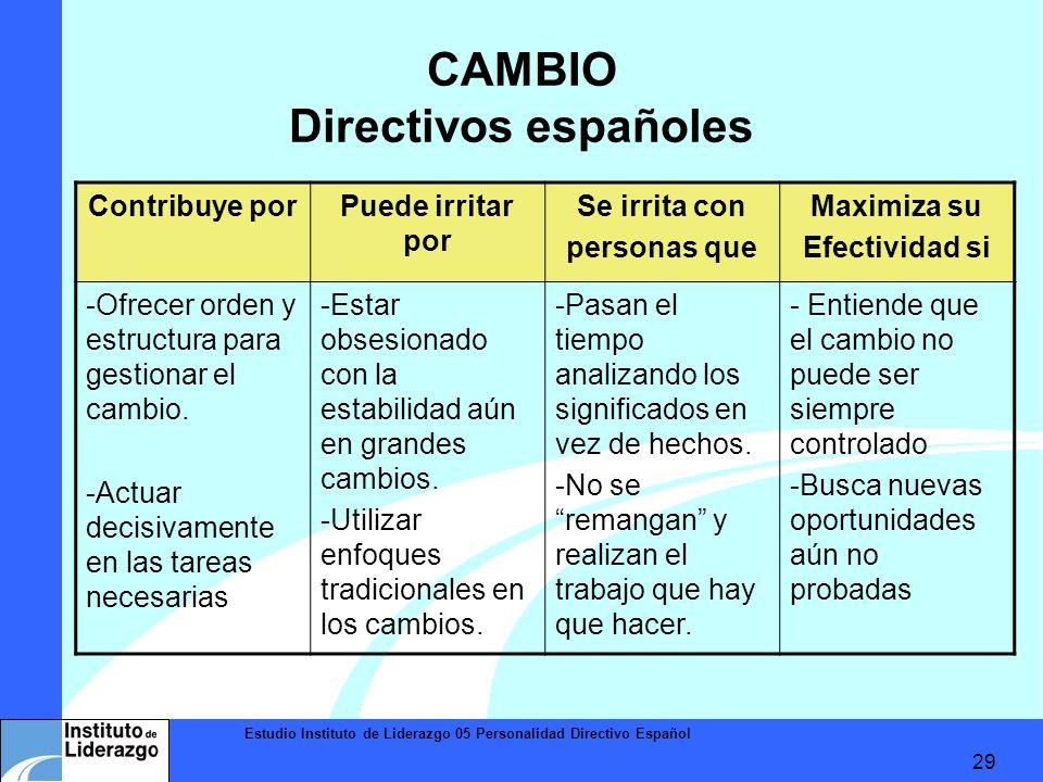 CAMBIO Directivos españoles
