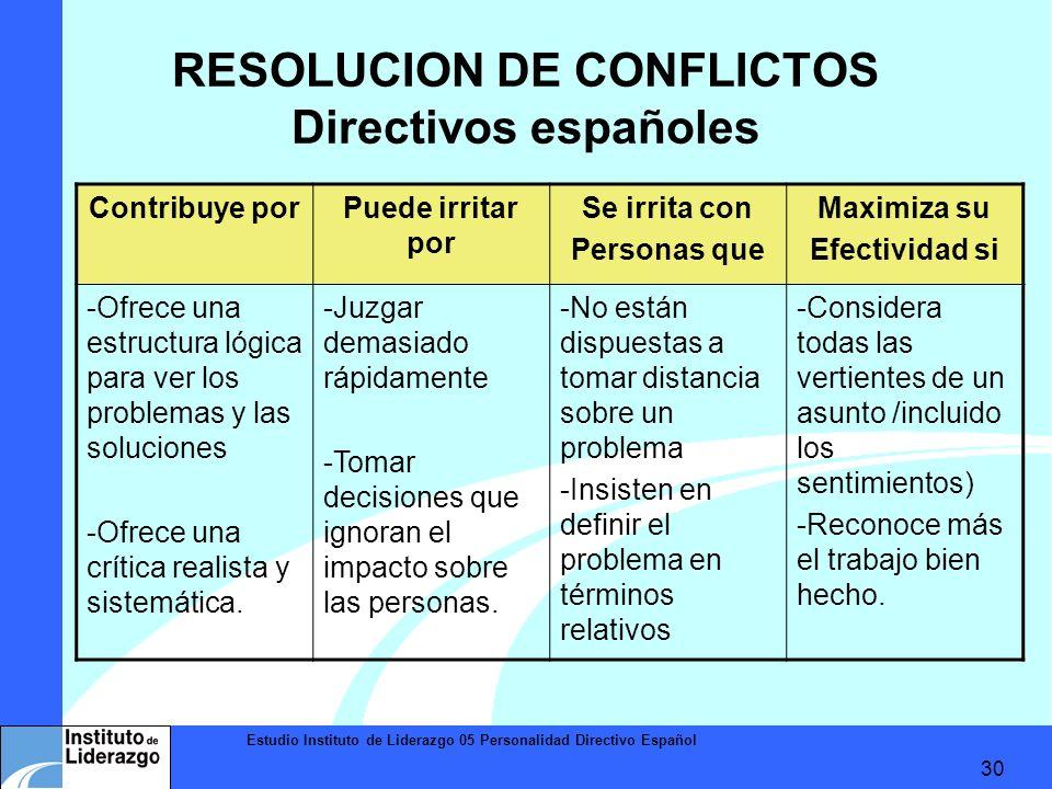 RESOLUCION DE CONFLICTOS Directivos españoles