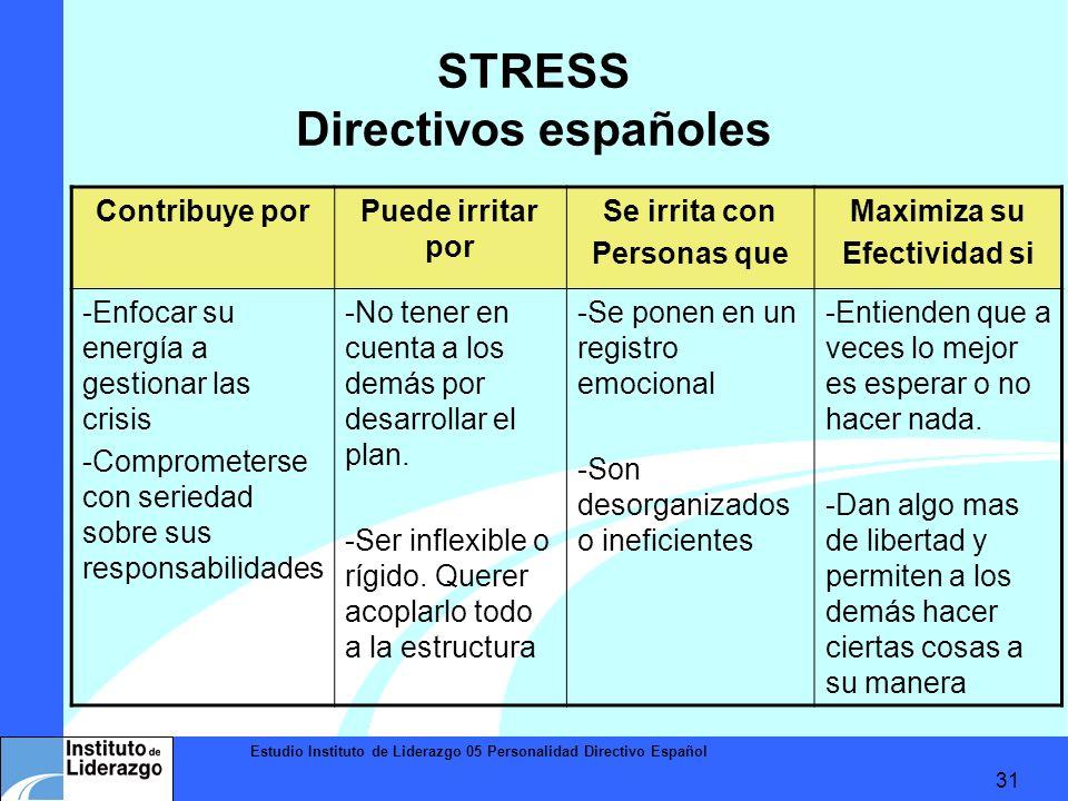 STRESS Directivos españoles