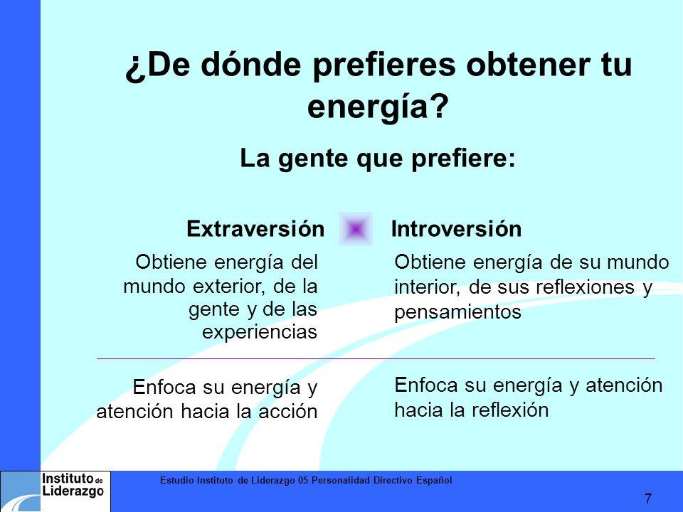¿De dónde prefieres obtener tu energía