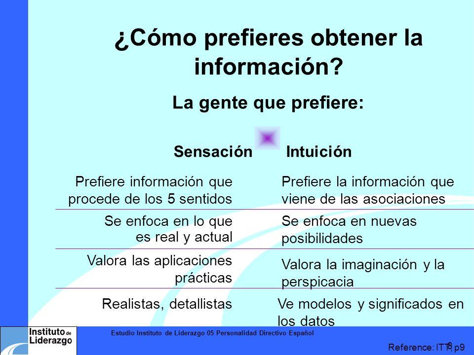 ¿Cómo prefieres obtener la información