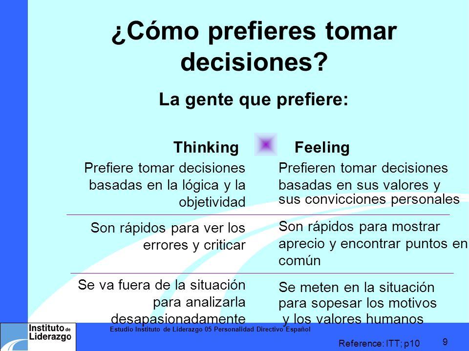 ¿Cómo prefieres tomar decisiones