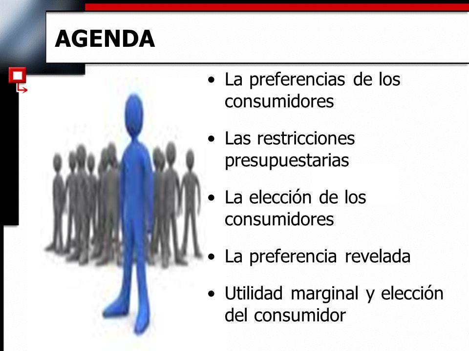 AGENDA La preferencias de los consumidores