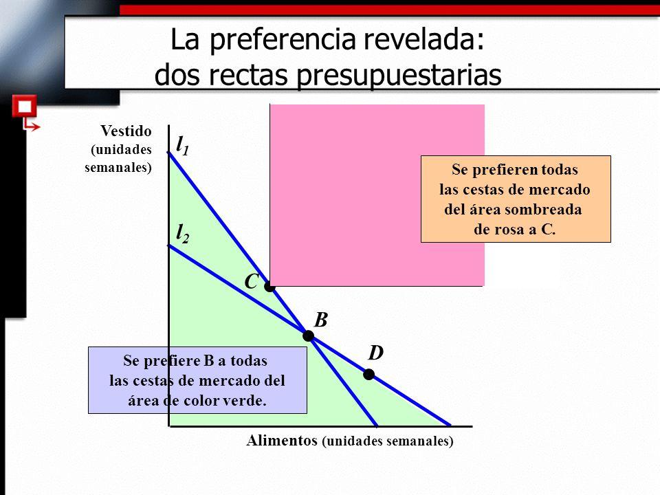 La preferencia revelada: dos rectas presupuestarias