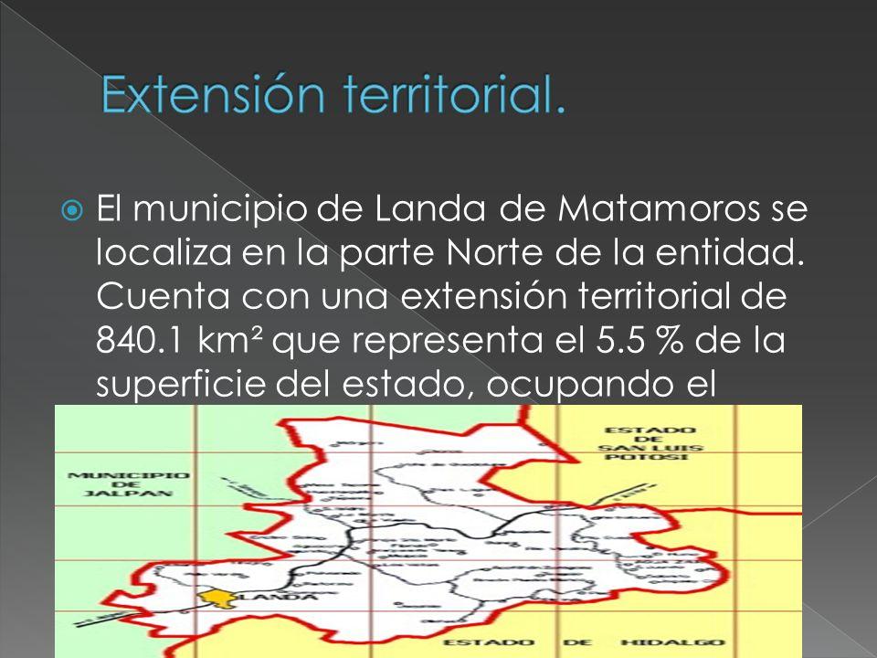 Extensión territorial.