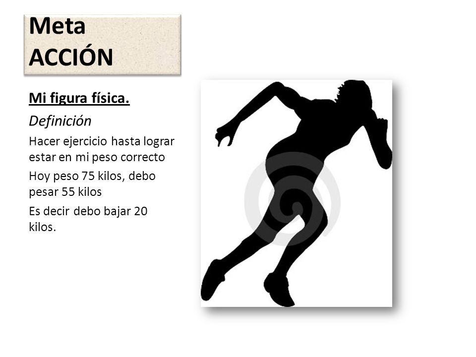 Meta ACCIÓN Mi figura física. Definición