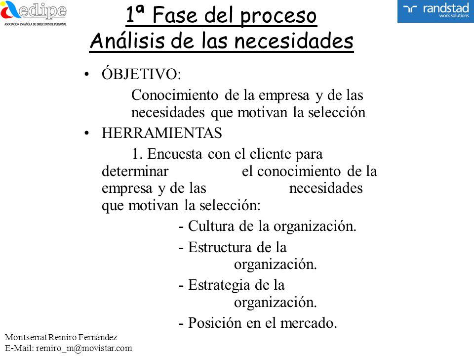 1ª Fase del proceso Análisis de las necesidades