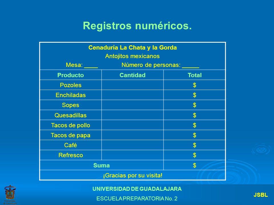 Registros numéricos. Cenaduría La Chata y la Gorda Antojitos mexicanos