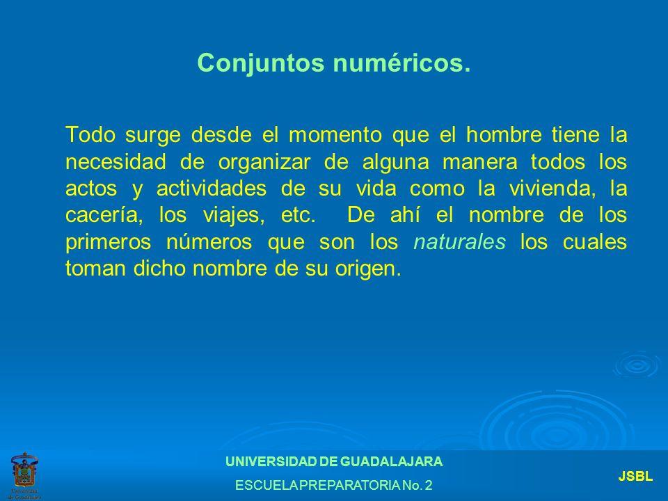 Conjuntos numéricos.