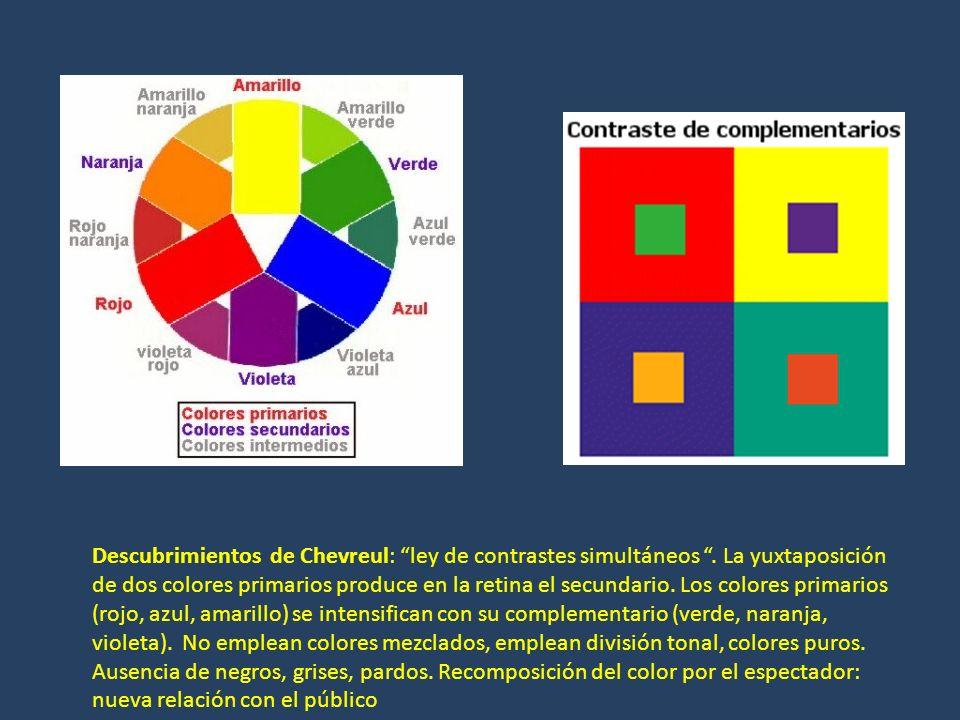 Descubrimientos de Chevreul: ley de contrastes simultáneos
