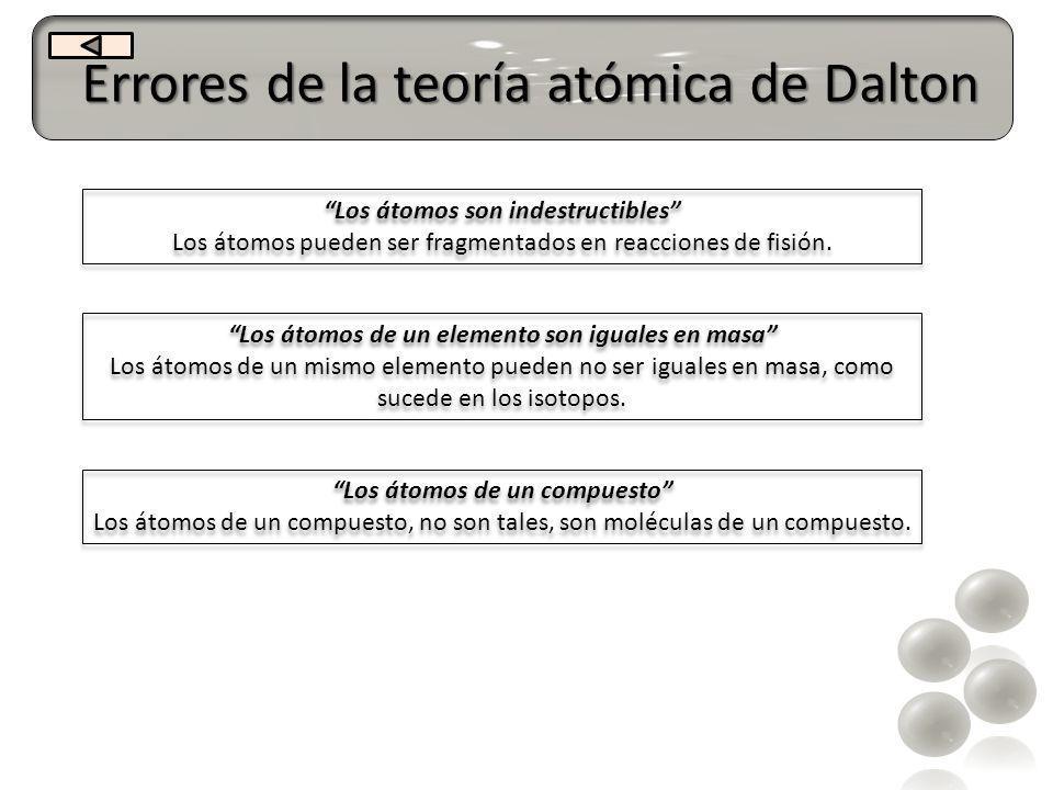 Errores de la teoría atómica de Dalton