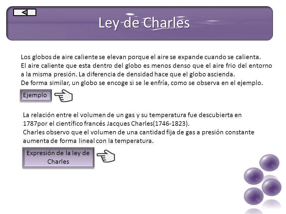 Expresión de la ley de Charles