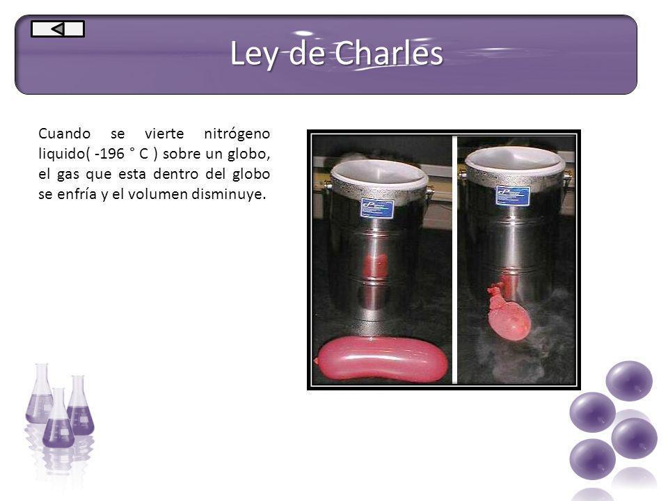 Ley de Charles Cuando se vierte nitrógeno liquido( -196 ° C ) sobre un globo, el gas que esta dentro del globo se enfría y el volumen disminuye.