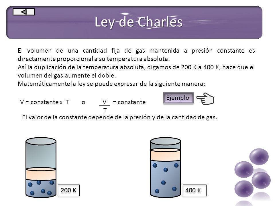 Ley de Charles El volumen de una cantidad fija de gas mantenida a presión constante es directamente proporcional a su temperatura absoluta.