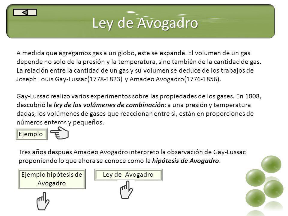 Ejemplo hipótesis de Avogadro