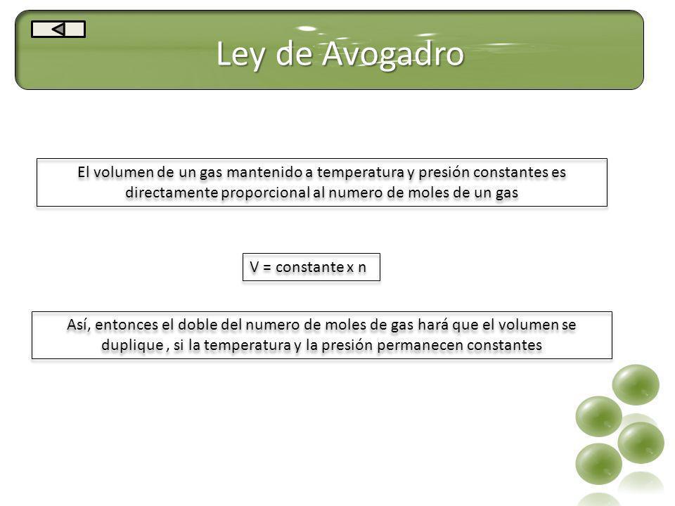 Ley de Avogadro El volumen de un gas mantenido a temperatura y presión constantes es directamente proporcional al numero de moles de un gas.