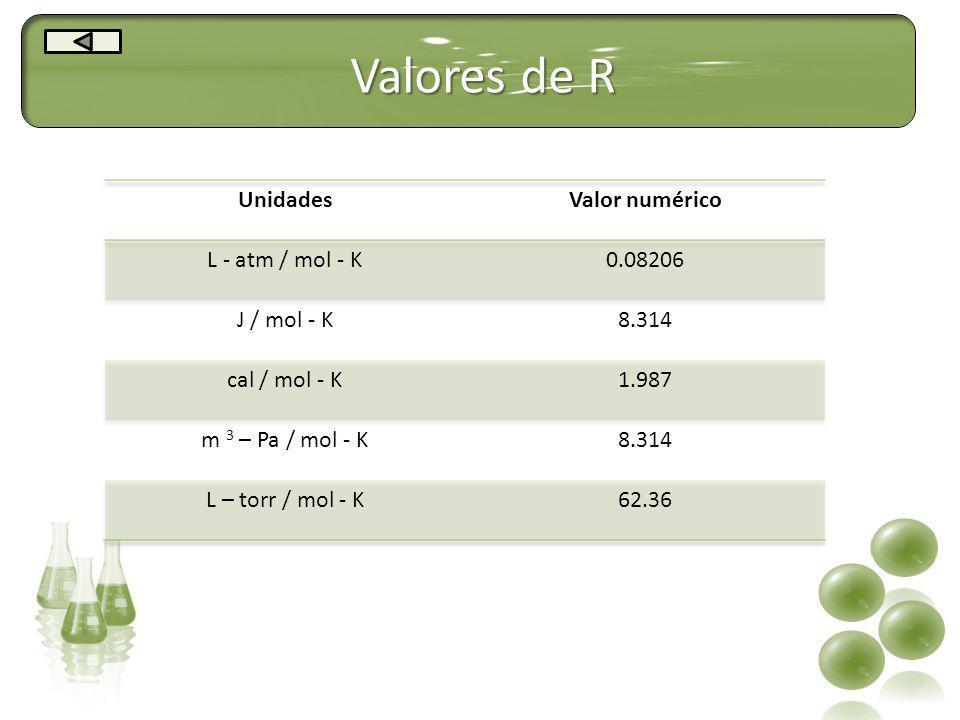 Valores de R Unidades Valor numérico L - atm / mol - K 0.08206