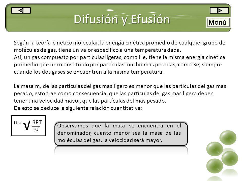 √ Difusión y Efusión Menú