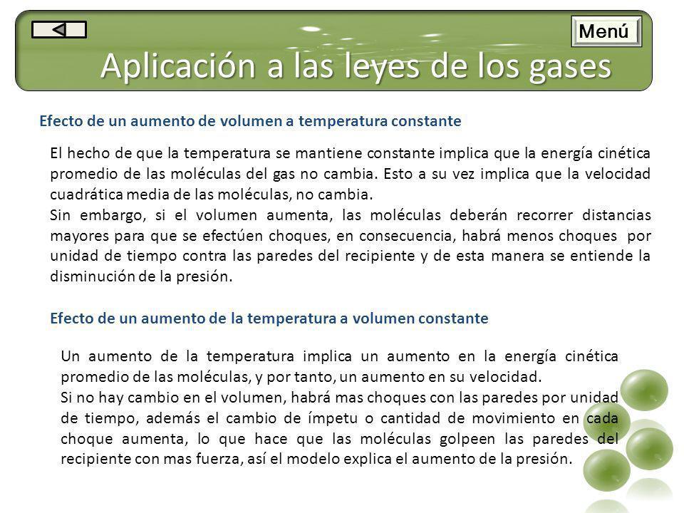 Aplicación a las leyes de los gases