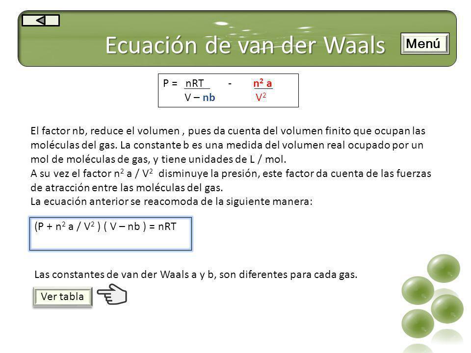 Ecuación de van der Waals