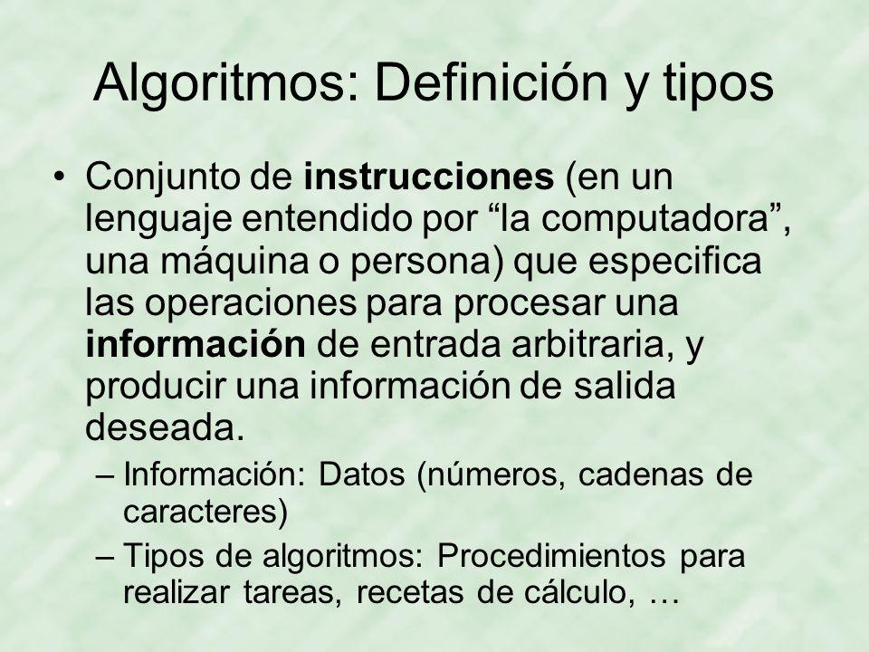 Algoritmos: Definición y tipos