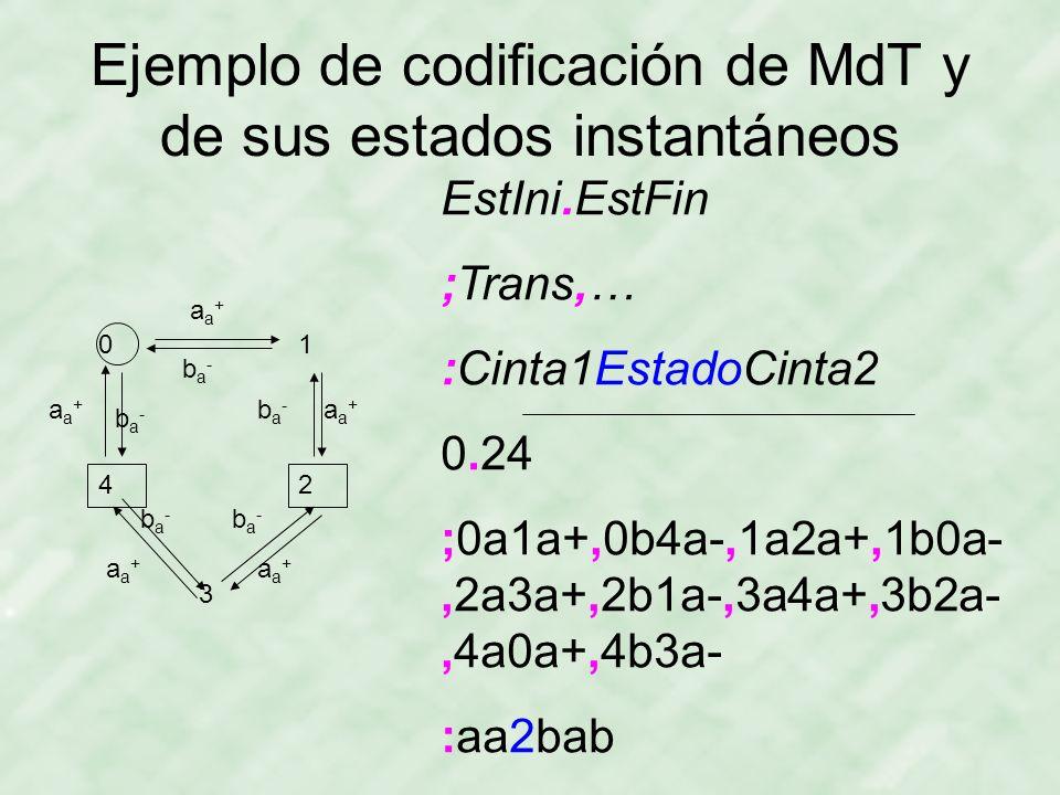 Ejemplo de codificación de MdT y de sus estados instantáneos