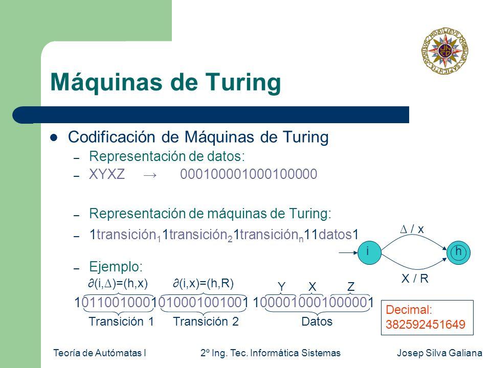 Máquinas de Turing Codificación de Máquinas de Turing