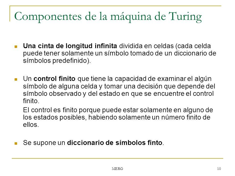 Componentes de la máquina de Turing