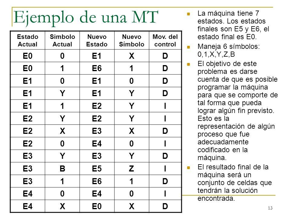 Ejemplo de una MT E0 E1 X D 1 E6 Y E2 I E3 E4 B E5 Z