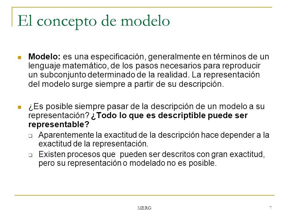 El concepto de modelo