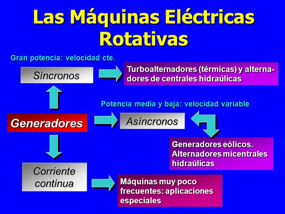 Las Máquinas Eléctricas Rotativas