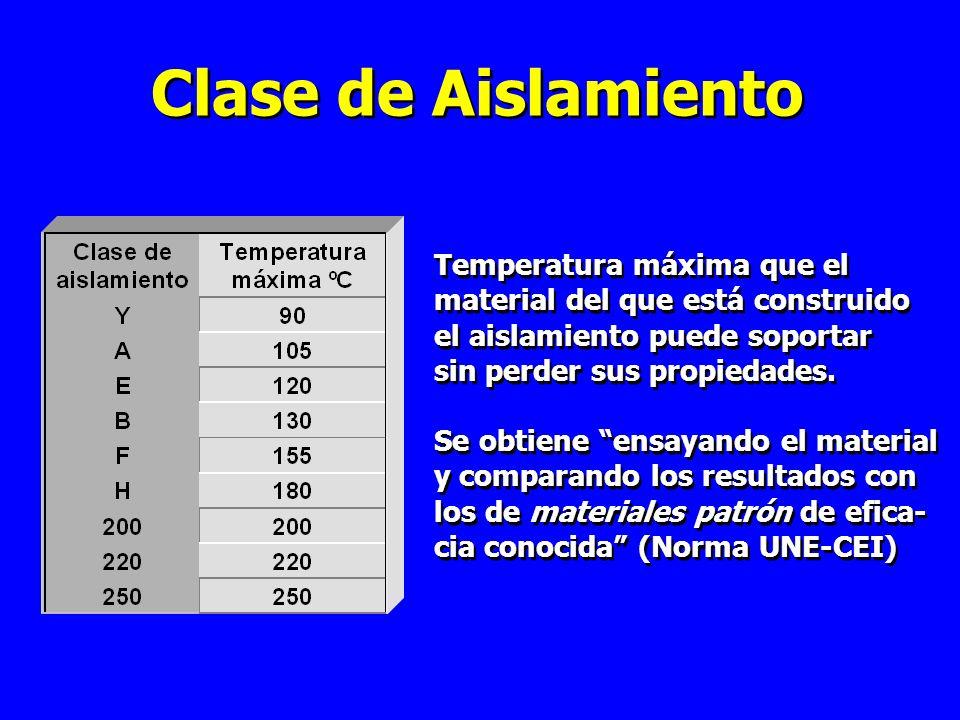 Clase de Aislamiento Temperatura máxima que el
