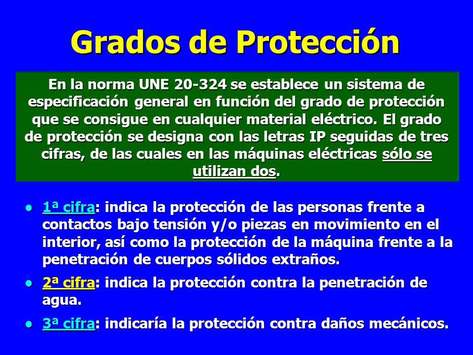 Grados de Protección