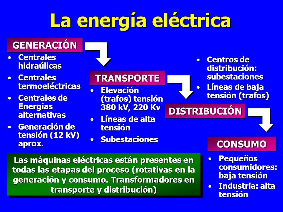 La energía eléctrica GENERACIÓN TRANSPORTE DISTRIBUCIÓN CONSUMO