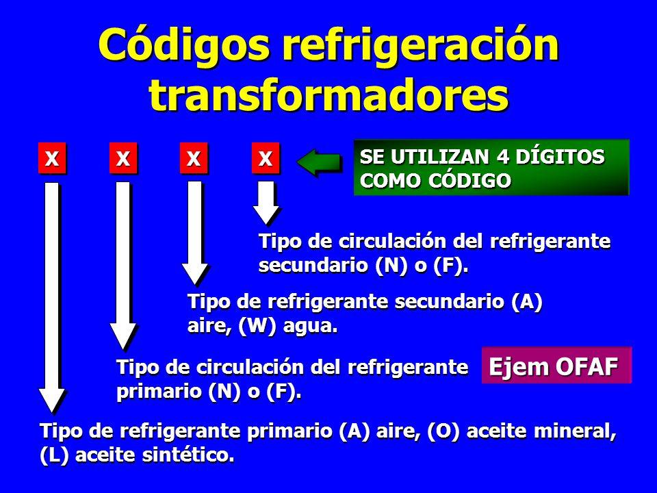 Códigos refrigeración transformadores