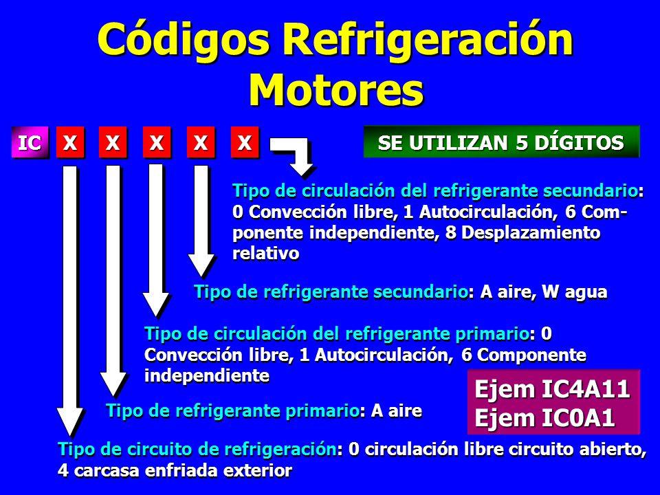 Códigos Refrigeración Motores