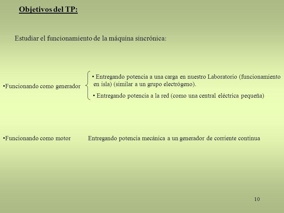 Objetivos del TP: Estudiar el funcionamiento de la máquina sincrónica: