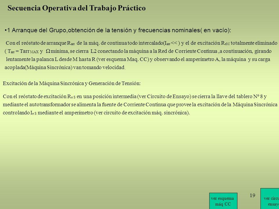 Secuencia Operativa del Trabajo Práctico