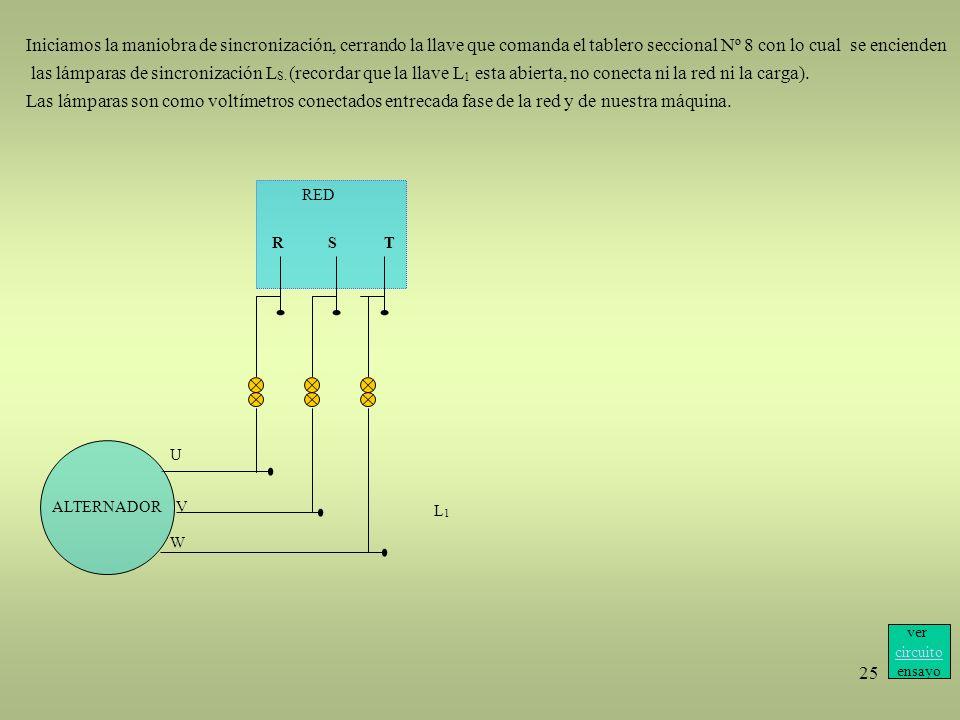 Iniciamos la maniobra de sincronización, cerrando la llave que comanda el tablero seccional Nº 8 con lo cual se encienden